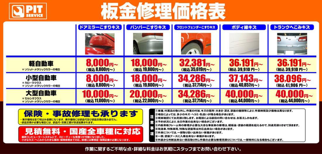 板金の種類と価格